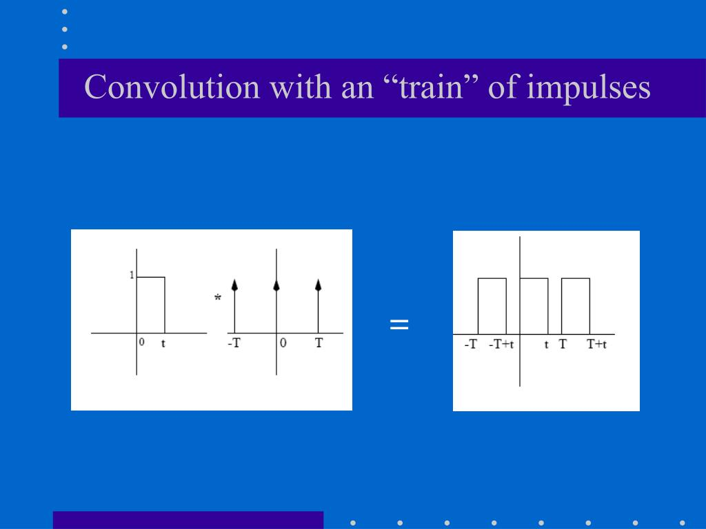 """Convolution with an """"train"""" of impulses"""