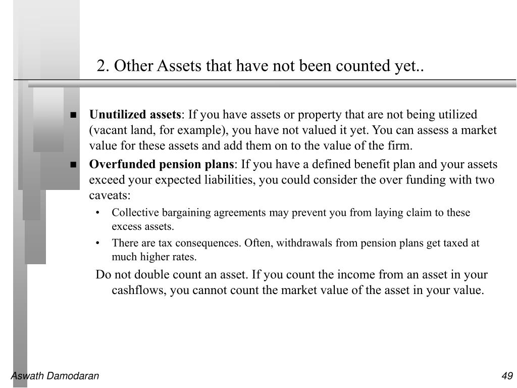 2. Other Assets that have not been counted yet..