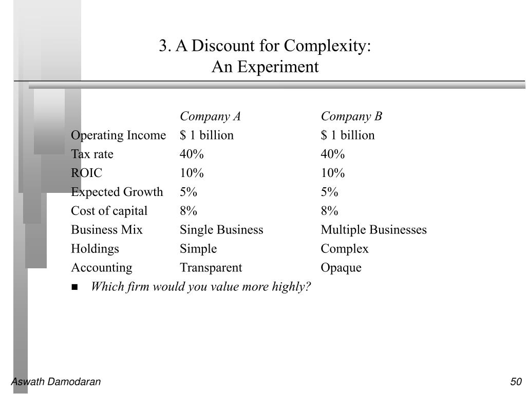 3. A Discount for Complexity: