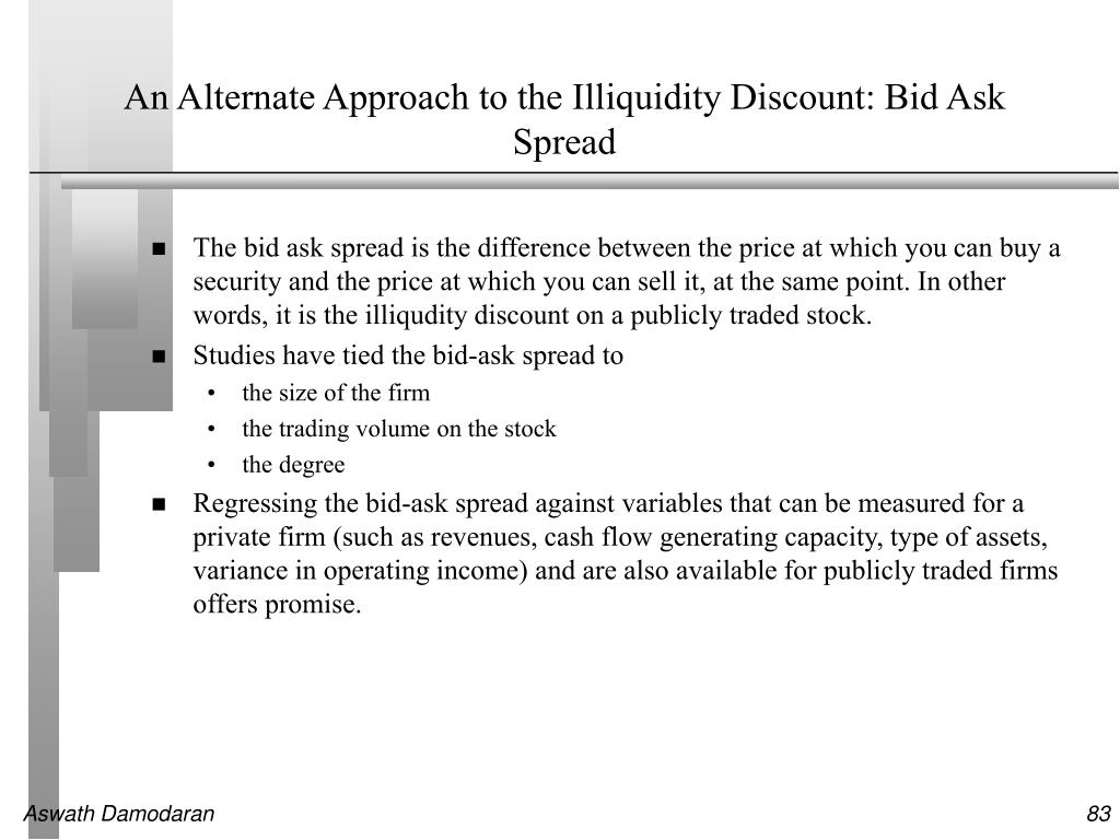 An Alternate Approach to the Illiquidity Discount: Bid Ask Spread