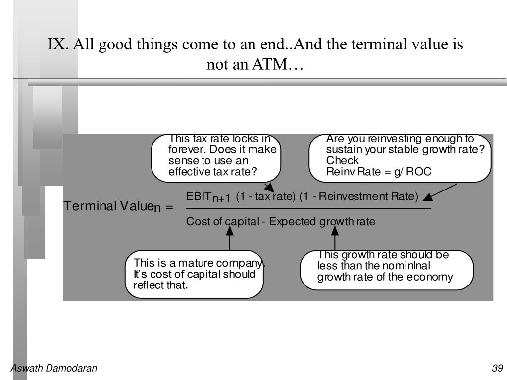 IX. All good things come to an end..And the terminal value is not an ATM…