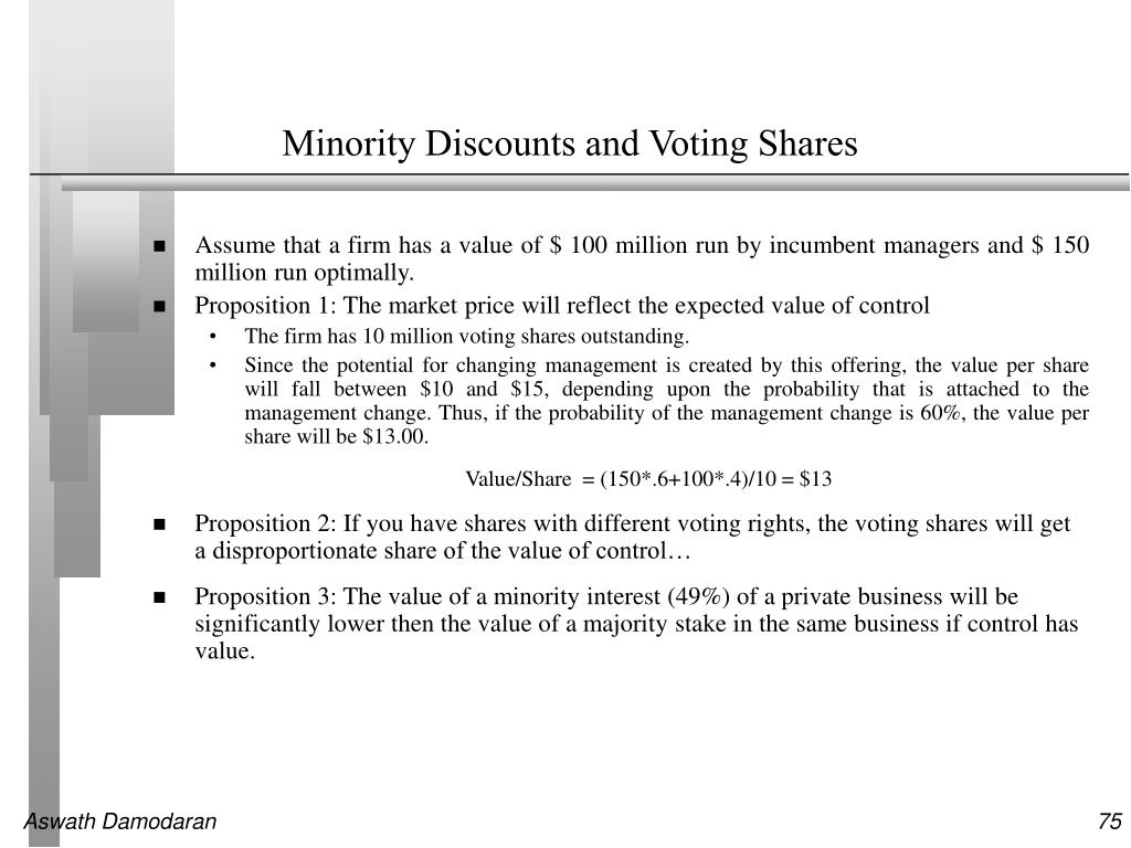 Minority Discounts and Voting Shares