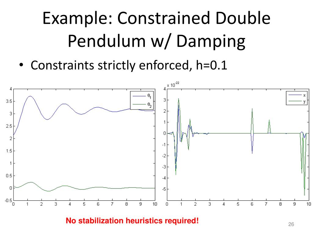 Example: Constrained Double Pendulum w/ Damping