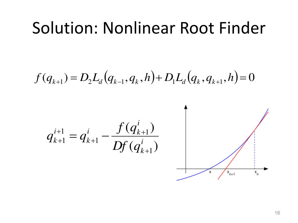 Solution: Nonlinear Root Finder