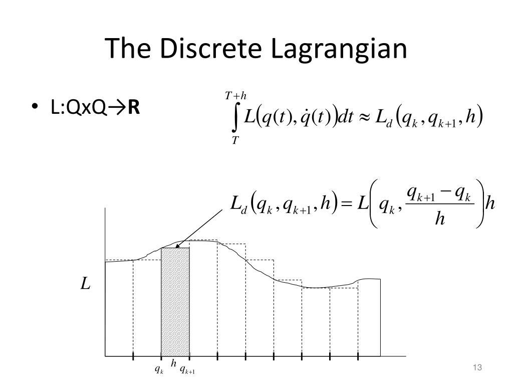 The Discrete Lagrangian