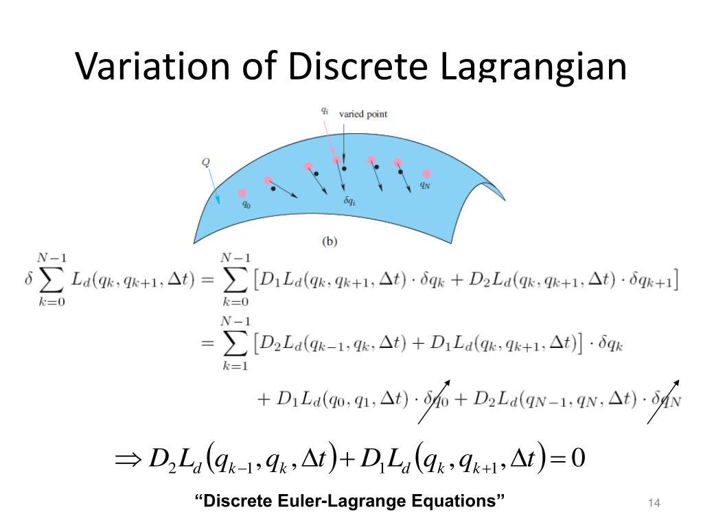 Variation of Discrete Lagrangian