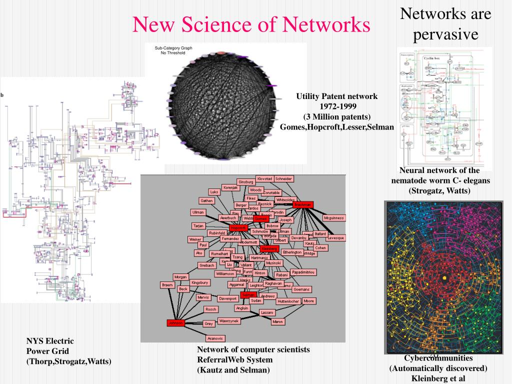 Networks are