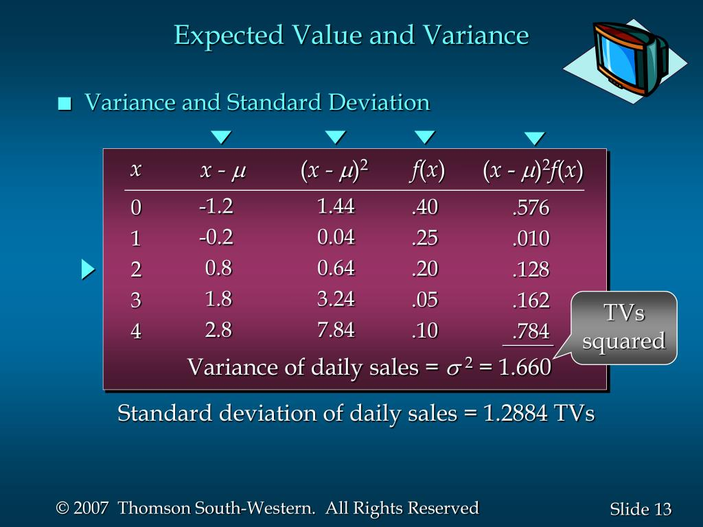 Expected Value and Variance