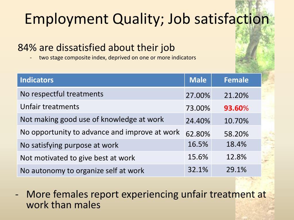 Employment Quality; Job satisfaction