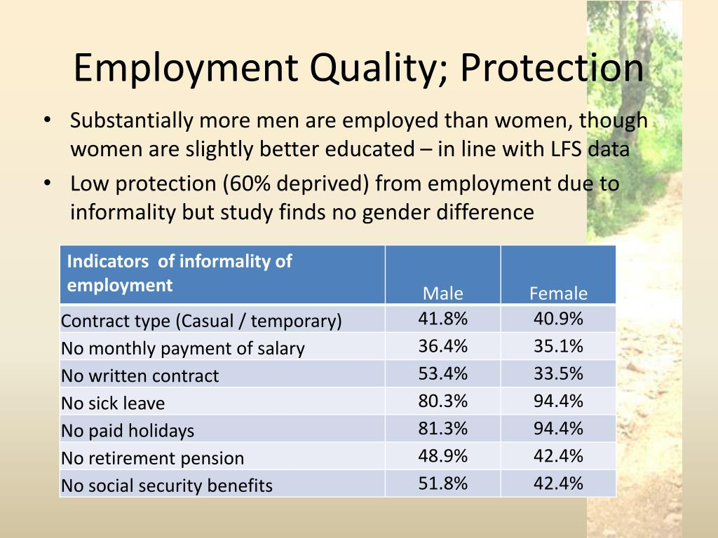 Employment Quality; Protection