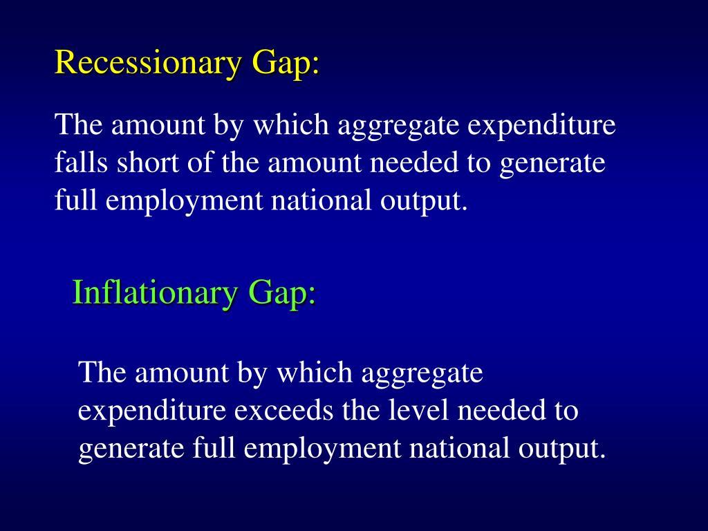 Recessionary Gap:
