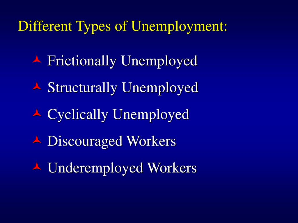 Different Types of Unemployment: