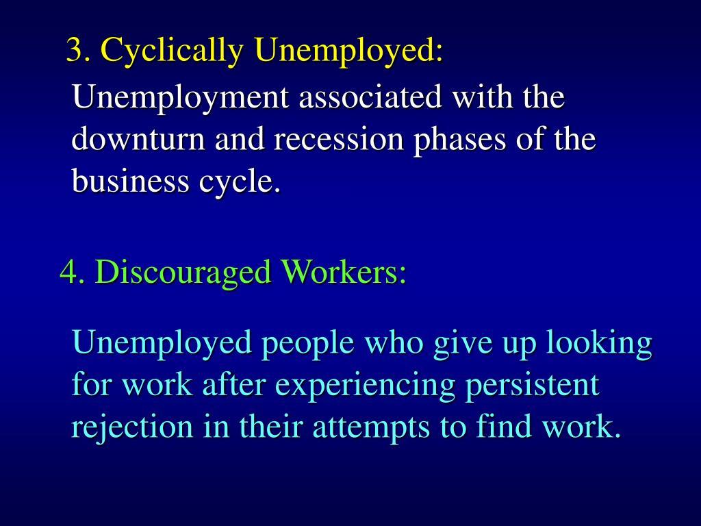 3. Cyclically Unemployed: