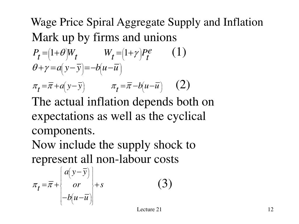 Wage Price Spiral Aggregate Supply and Inflation