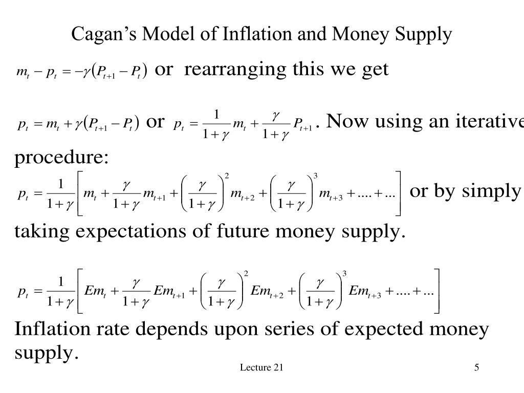Cagan's Model of Inflation and Money Supply