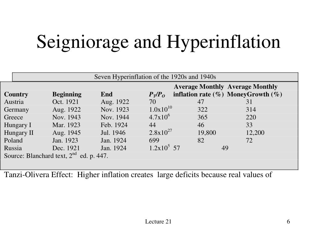 Seigniorage and Hyperinflation