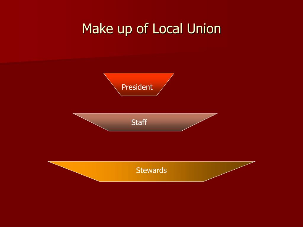 Make up of Local Union