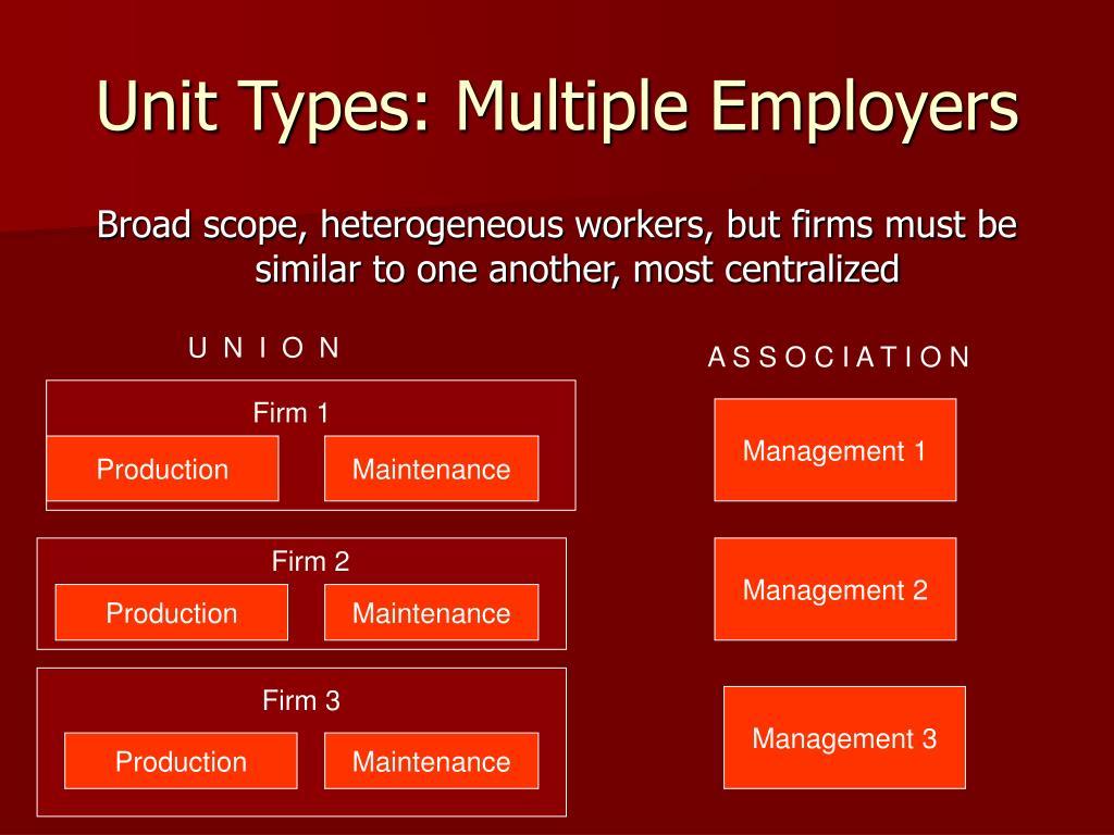 Unit Types: Multiple Employers