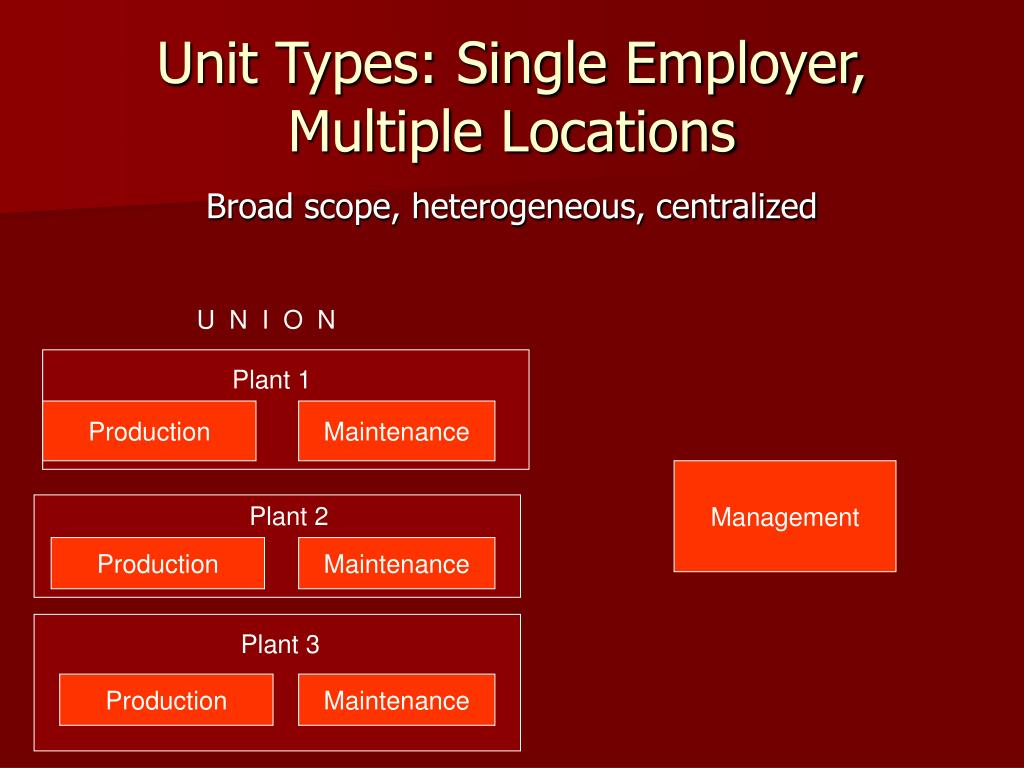 Unit Types: Single Employer, Multiple Locations