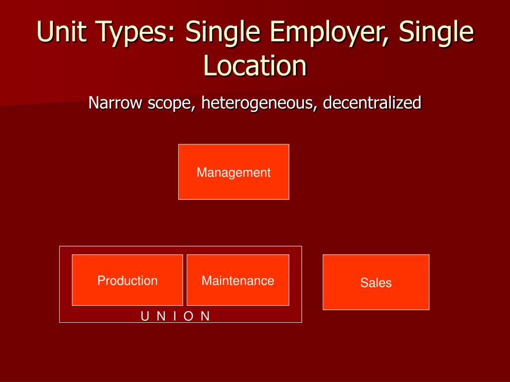 Unit Types: Single Employer, Single Location