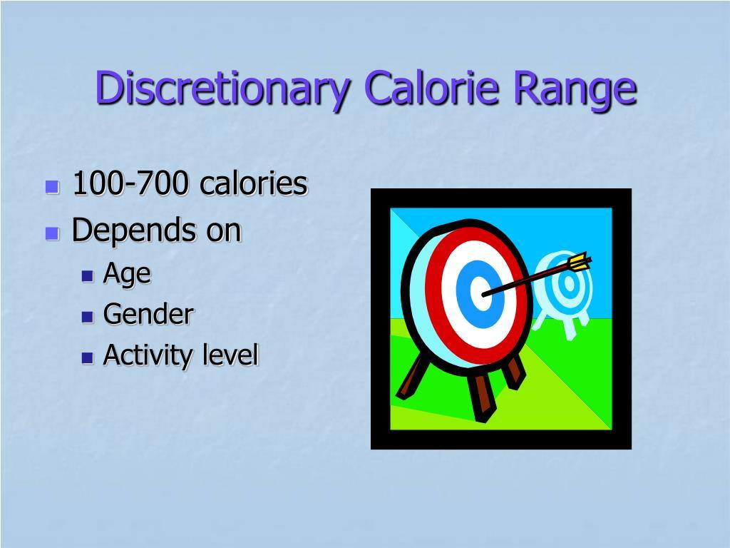 Discretionary Calorie Range