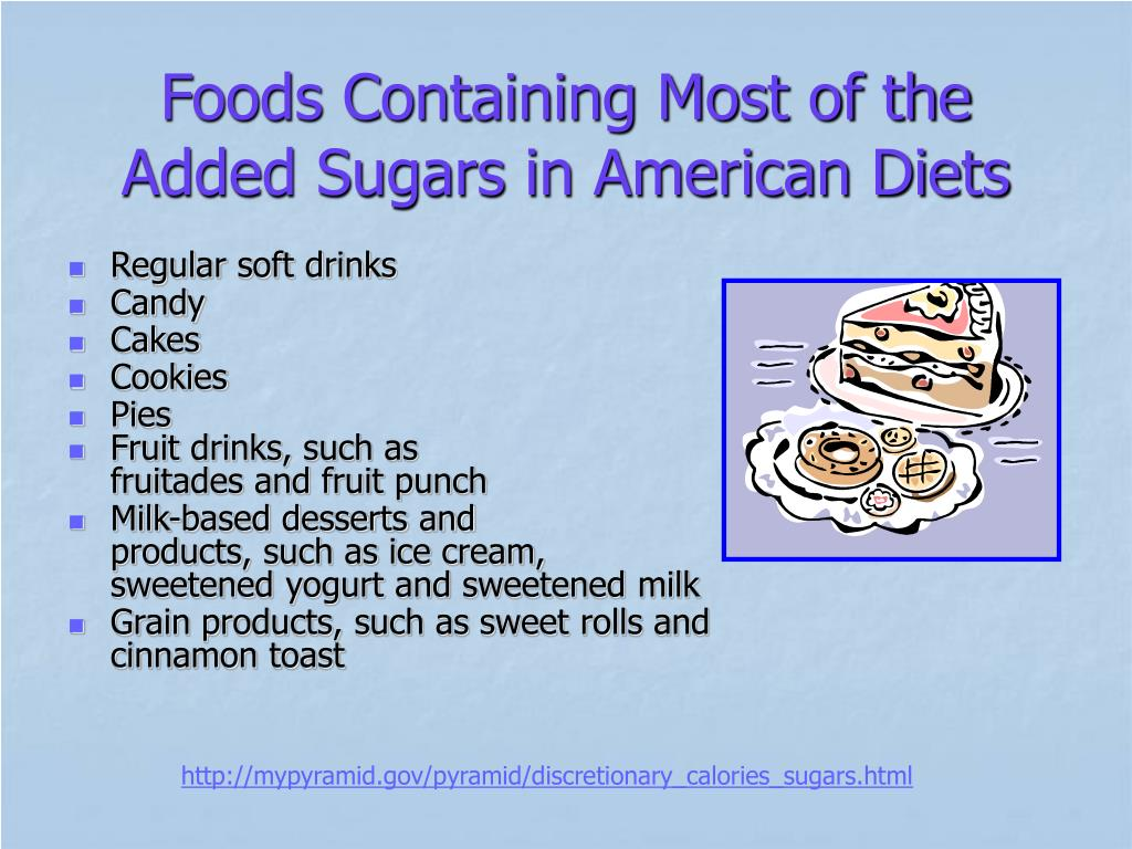 Foods Containing Most of the Added Sugars in American Diets
