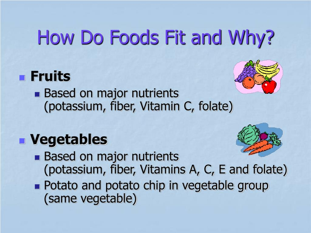 How Do Foods Fit and Why?