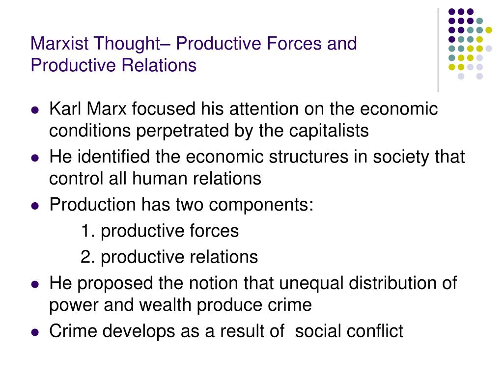 Marxist Thought– Productive Forces and Productive Relations