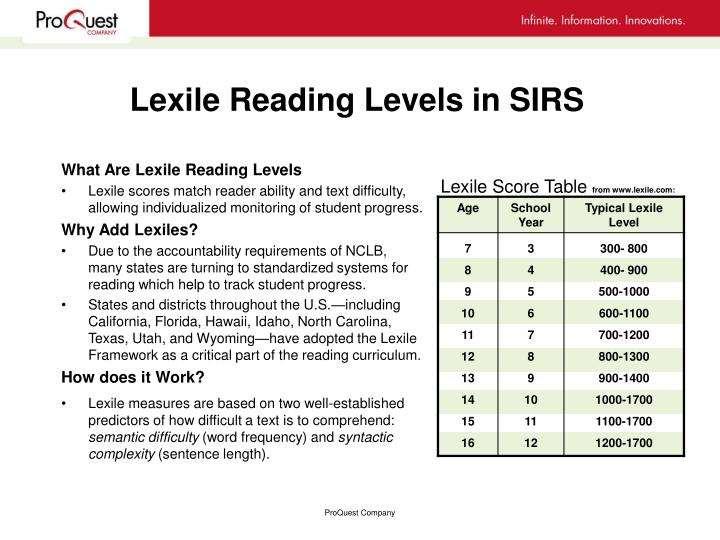 Lexile reading levels in sirs