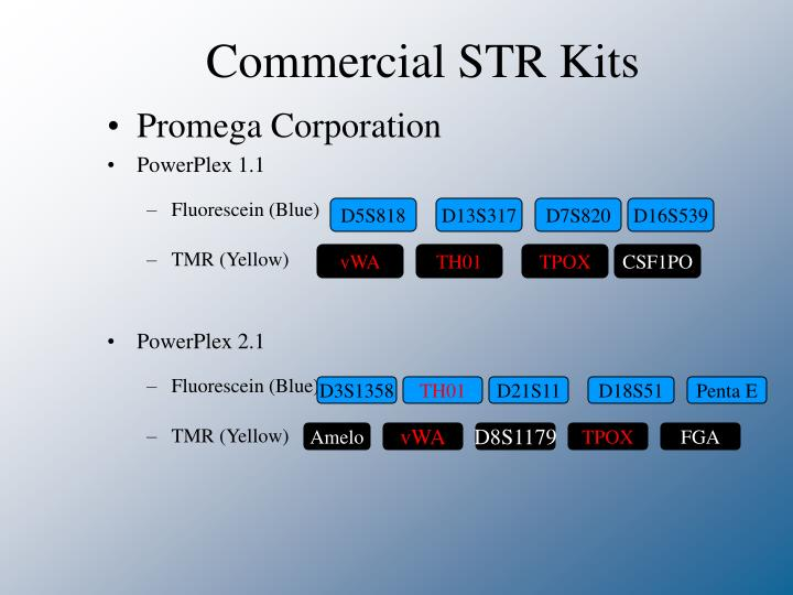 Commercial STR Kits