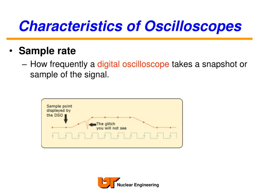 Characteristics of Oscilloscopes