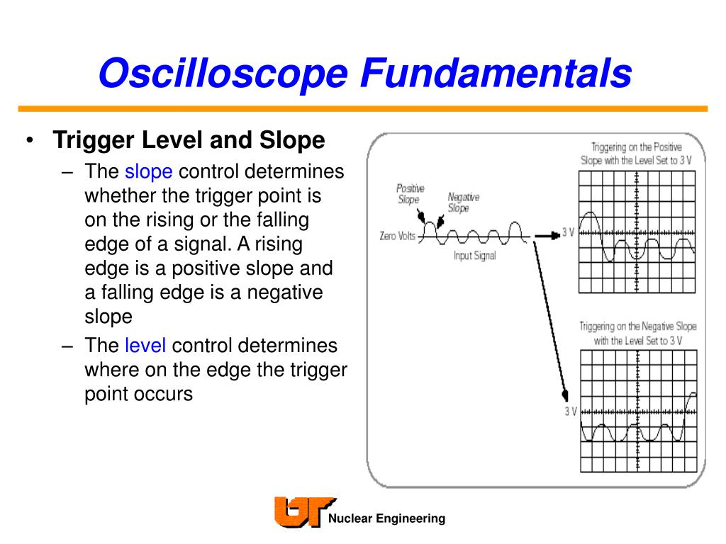 Oscilloscope Fundamentals
