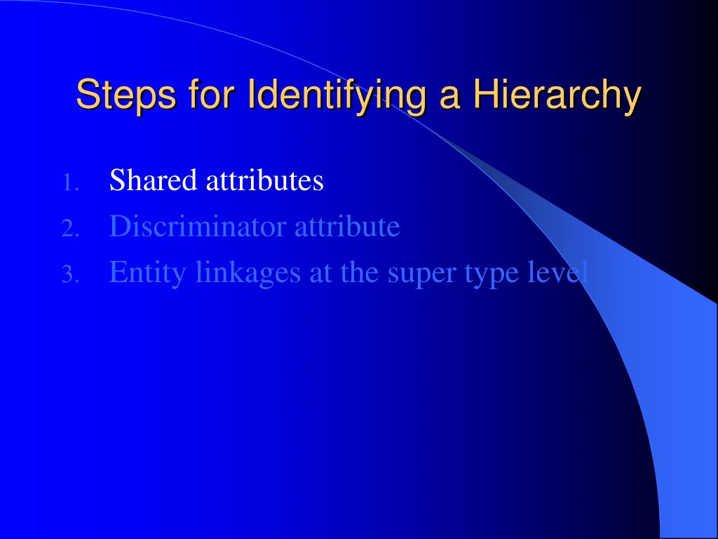 Steps for Identifying a Hierarchy