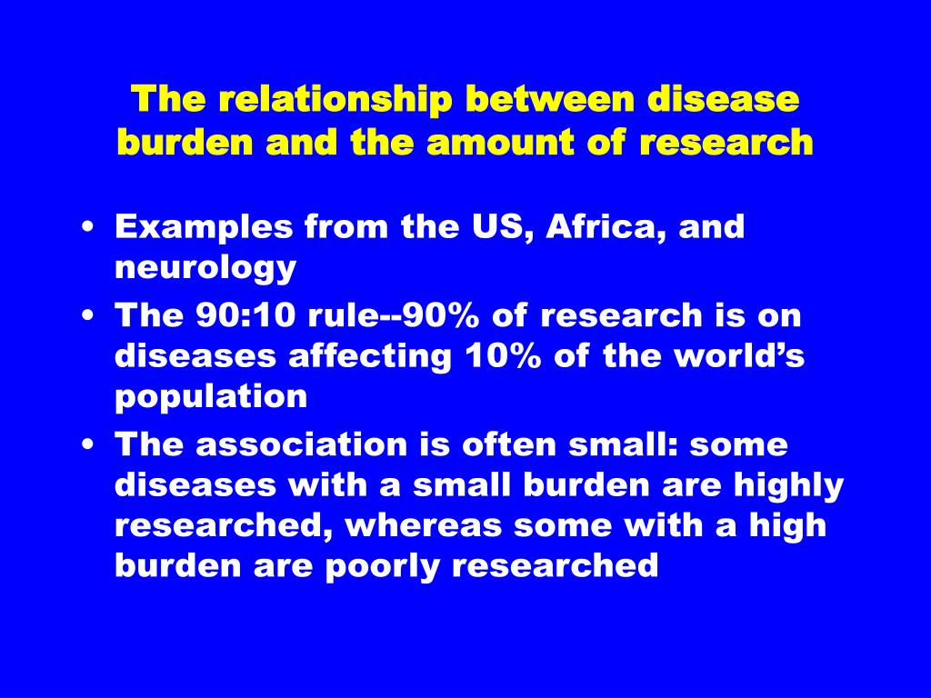 The relationship between disease burden and the amount of research