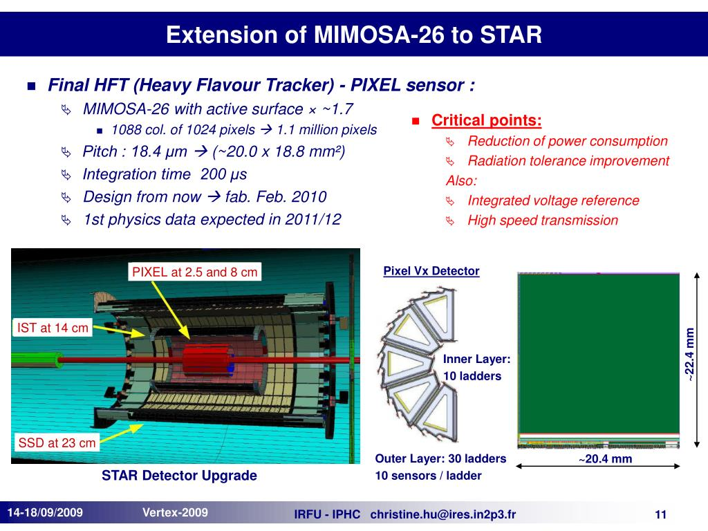 Extension of MIMOSA-26 to STAR