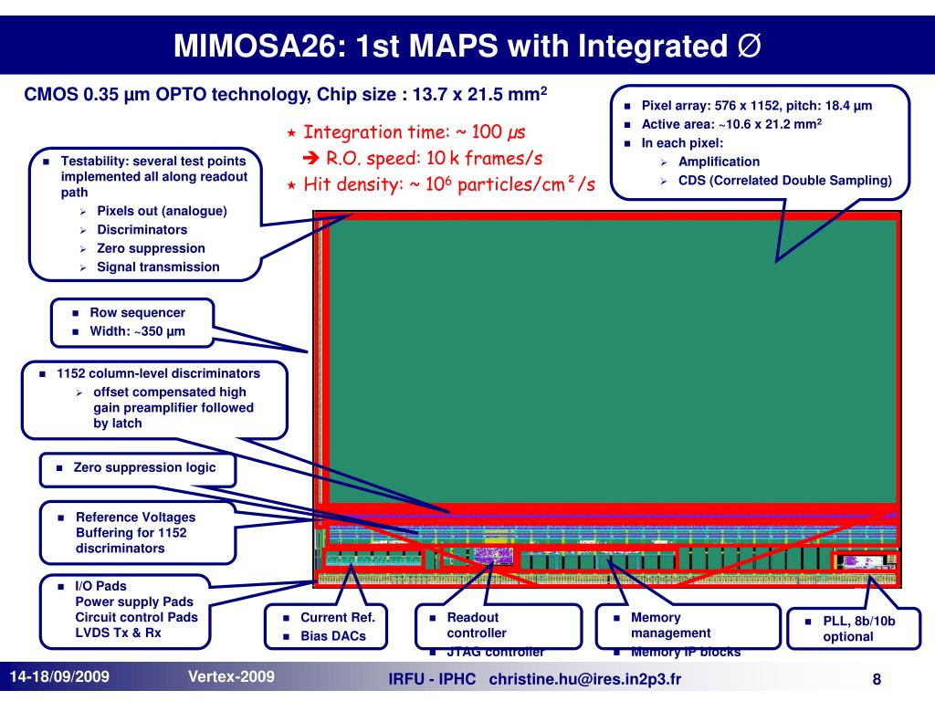 MIMOSA26: 1st MAPS with Integrated