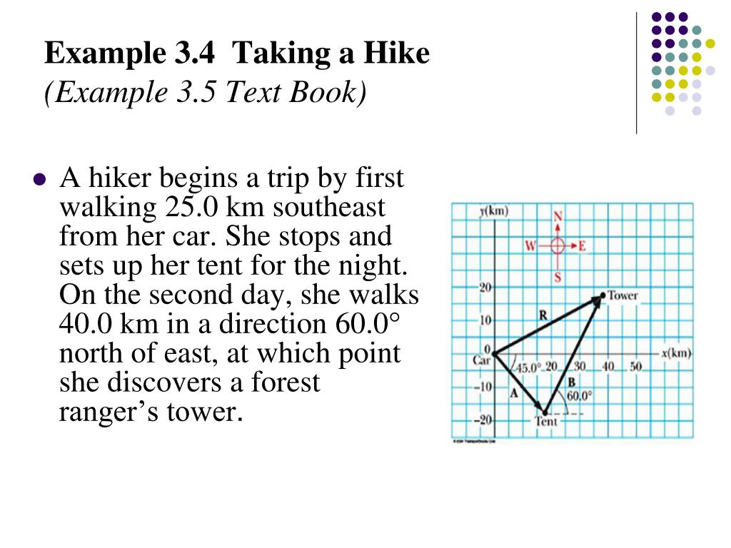 Example 3.4  Taking a Hike