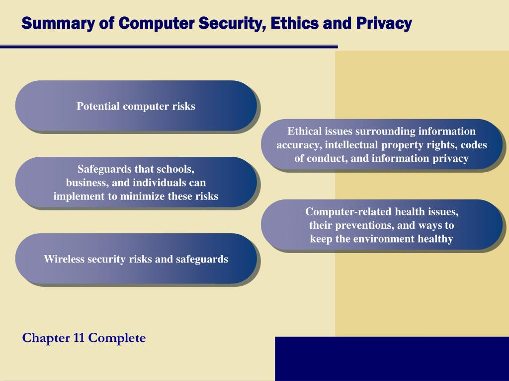 Summary of Computer Security, Ethics and Privacy