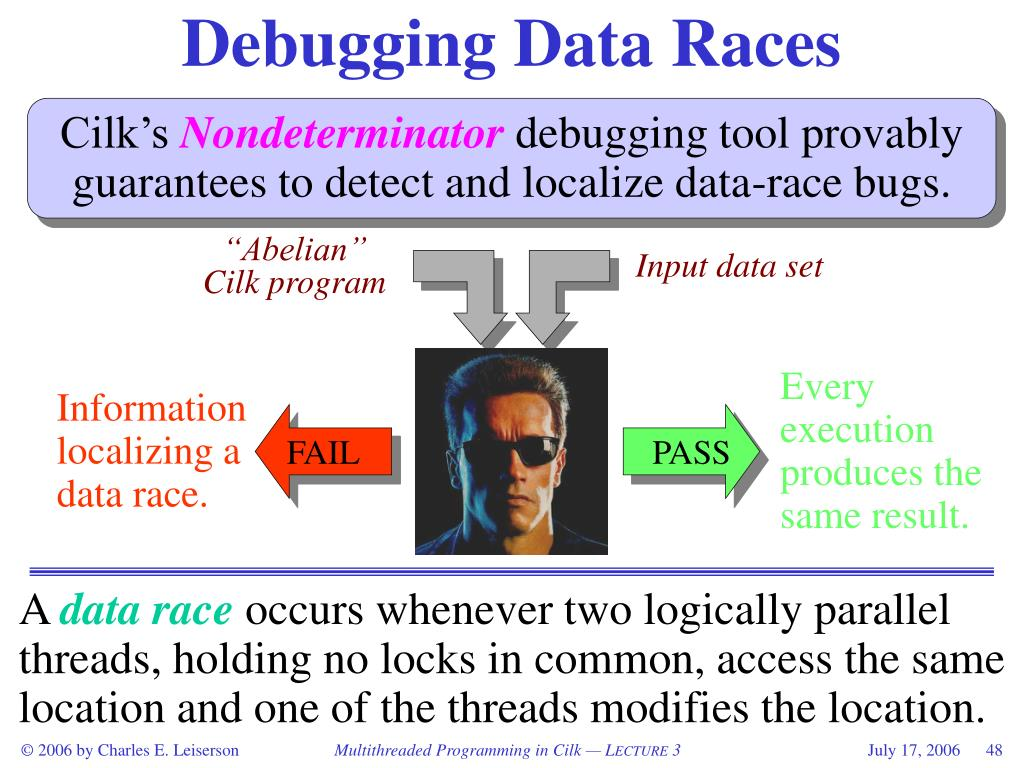 Debugging Data Races