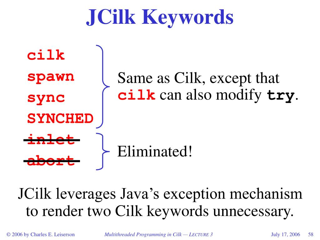 JCilk Keywords