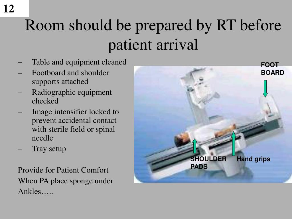 Room should be prepared by RT before patient arrival