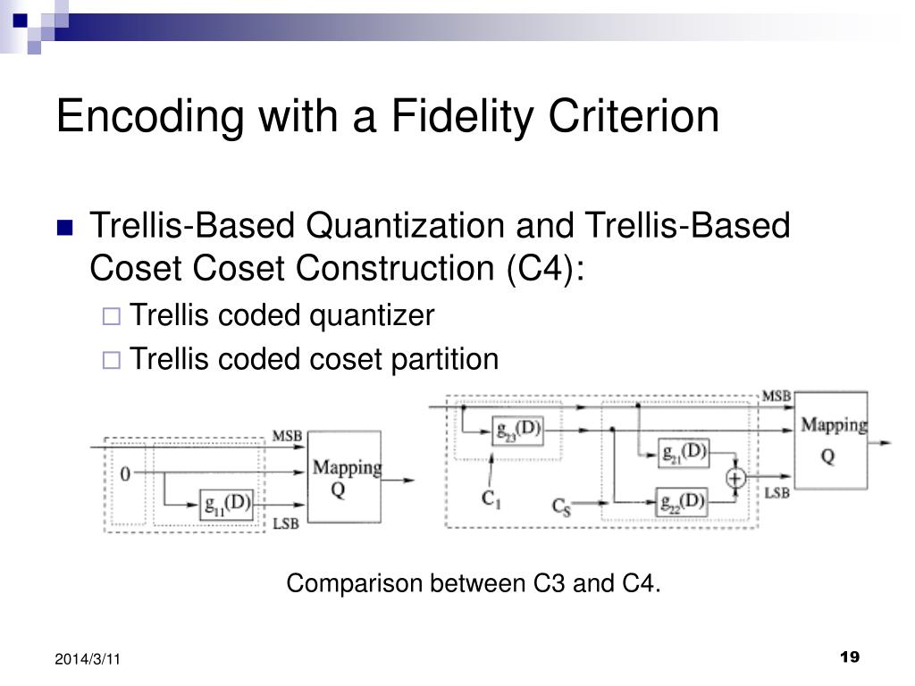Encoding with a Fidelity Criterion