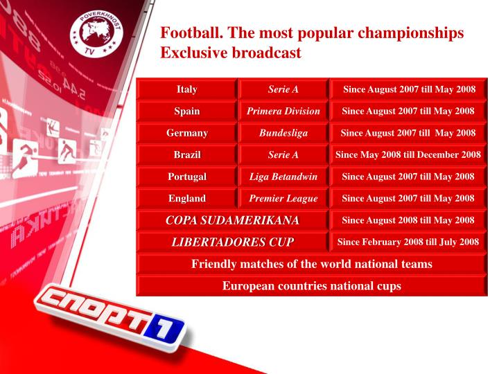 Football. The most popular championships