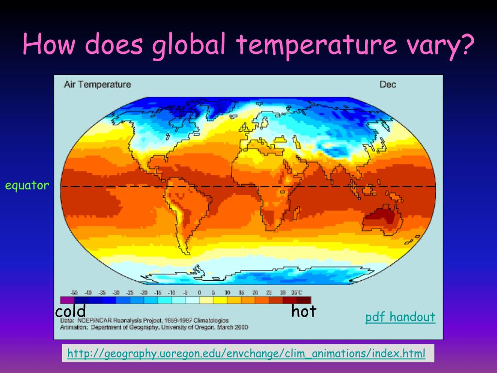 How does global temperature vary?