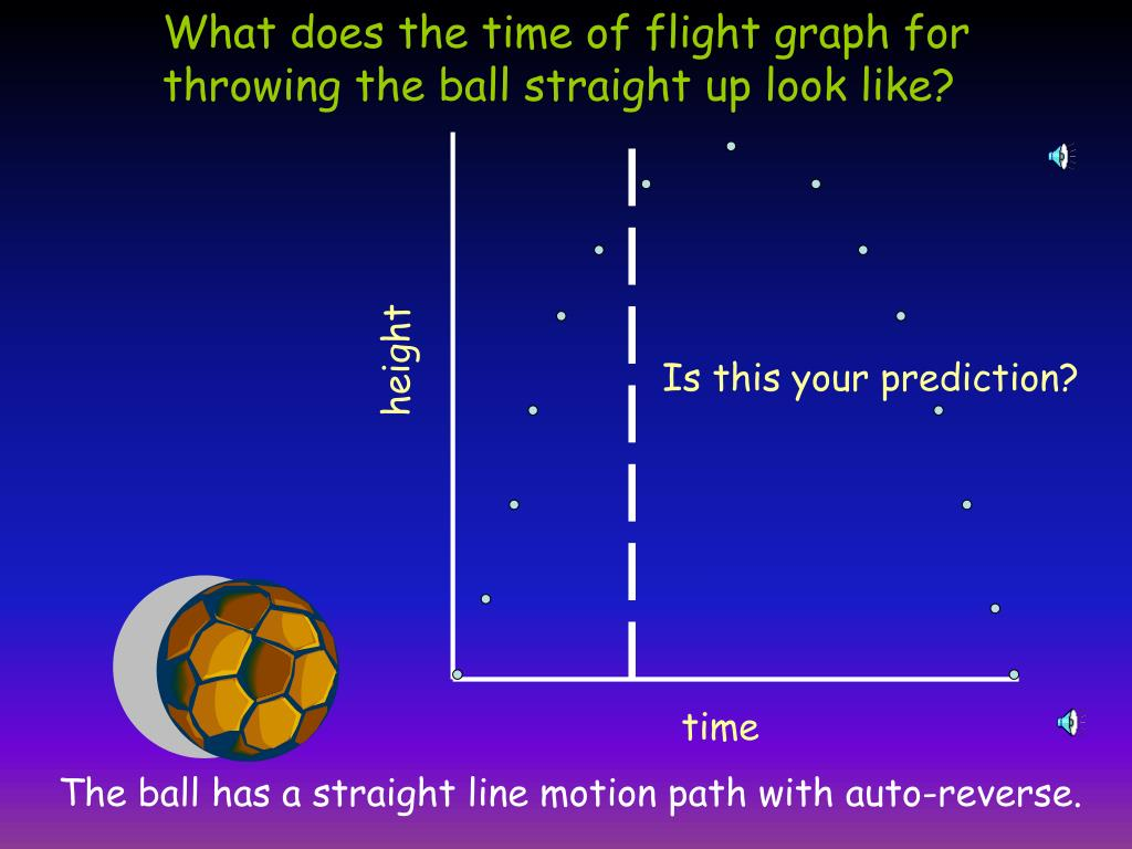 What does the time of flight graph for throwing the ball straight up look like?