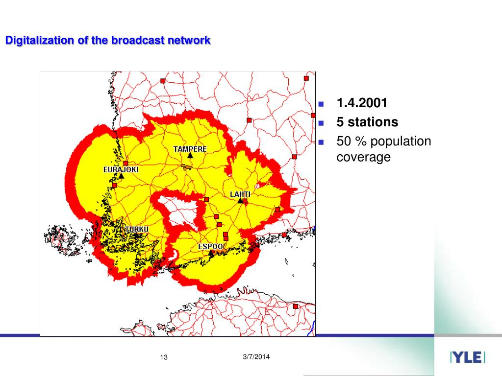 Digitalization of the broadcast network
