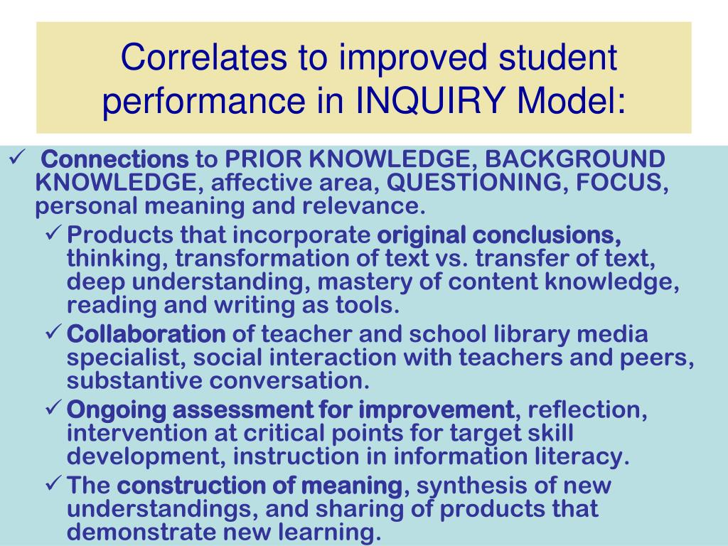 Correlates to improved student performance in INQUIRY Model: