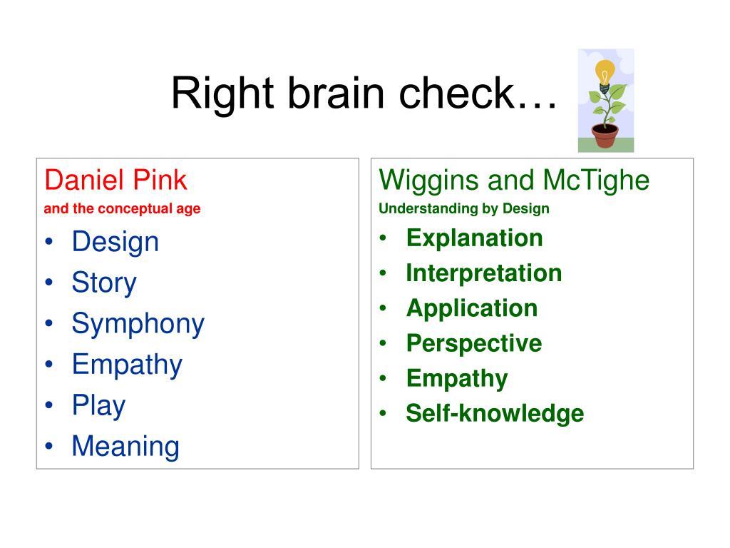 Right brain check…