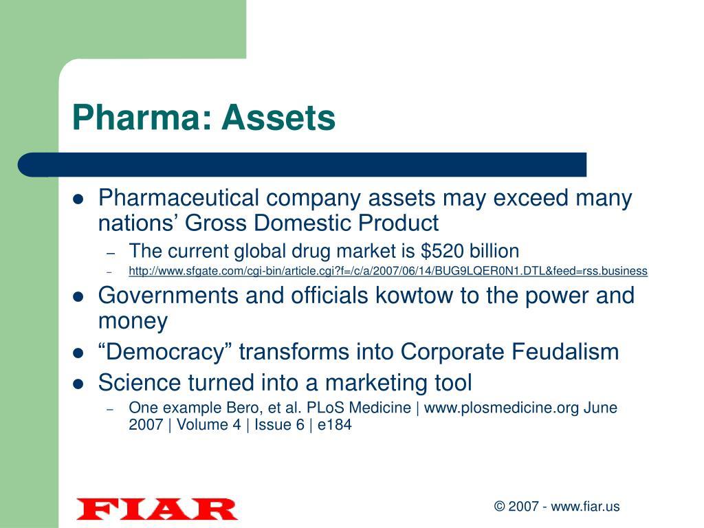 Pharma: Assets