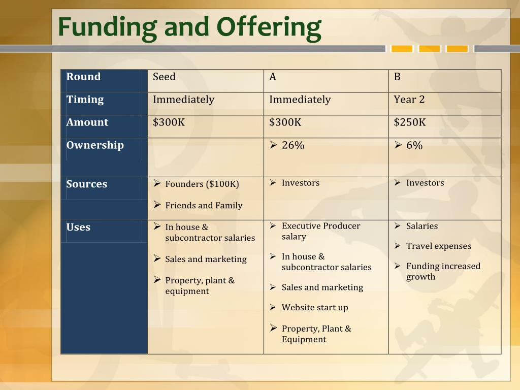 Funding and Offering